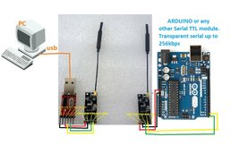 Wireless Serial TRANSPARENT LINK  Arduino Air data