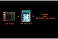 2014-10-01T04:49:56.499Z-IBK-RS232_CardBack.png