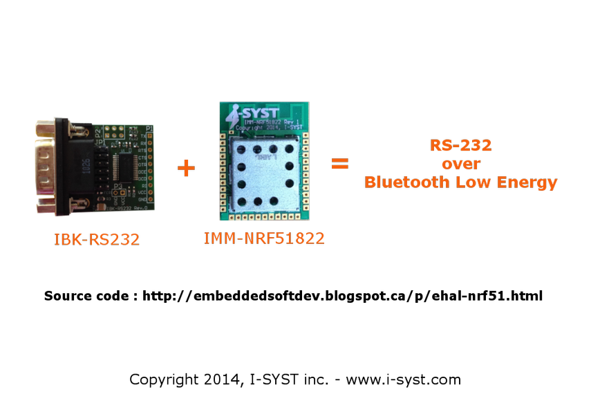 Bluetooth Smart module with ARM Core & 30 I/O
