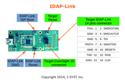 ARM debug JTag, SWD, microSD, Drag & Drop