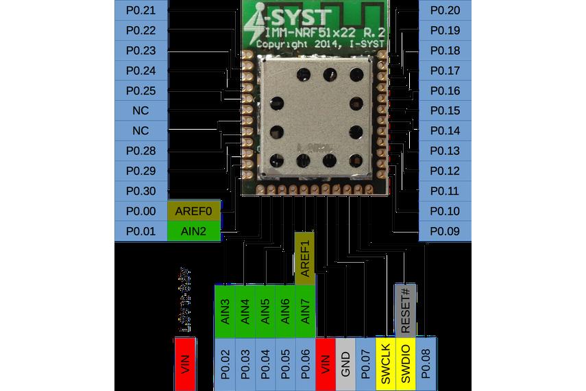 nRF51422 ANT & Bluetooth LE, ARM Cortex-M0, 30 i/o