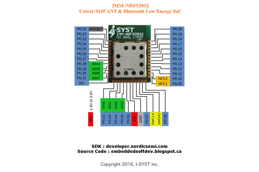 Feather Nrf52832 Pinout