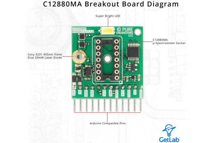 C12880MA MEMS u-Spectrometer and Breakout Board