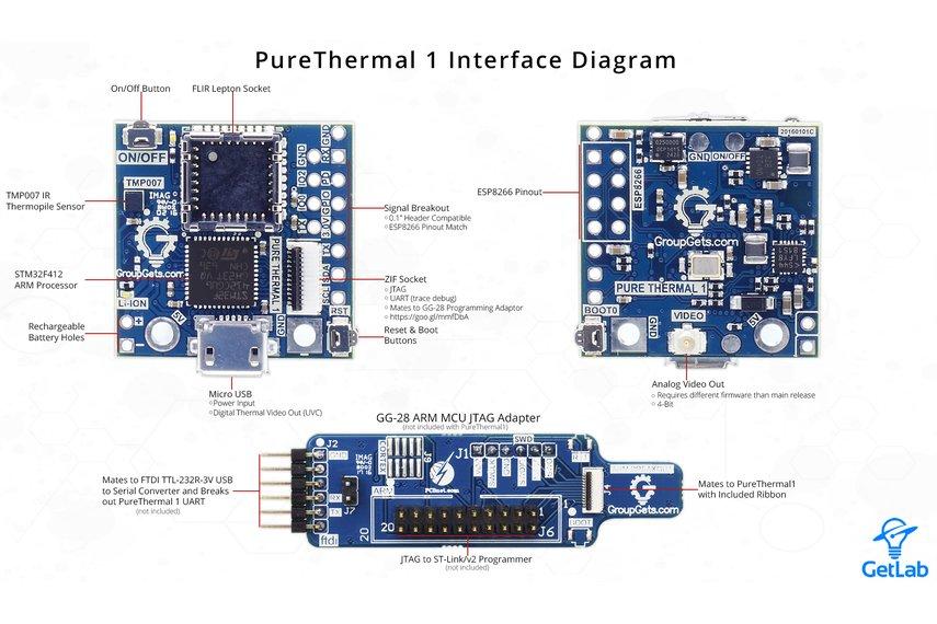 PureThermal 1 with Radiometric FLIR Lepton 2.5