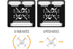 DJI Phantom 2 and Phantom 3S yaw/pitch mod kit