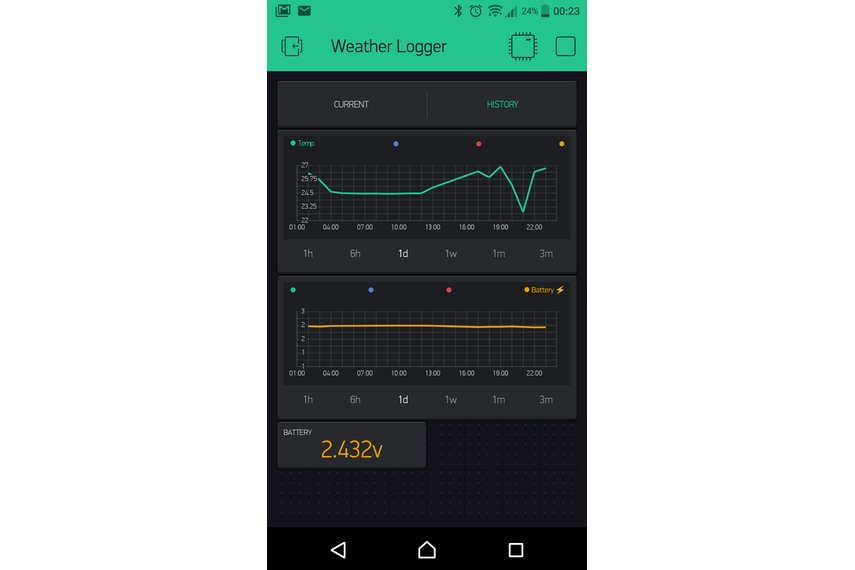 ULP Weather Logger with ESP8266 (WiFi, IoT)