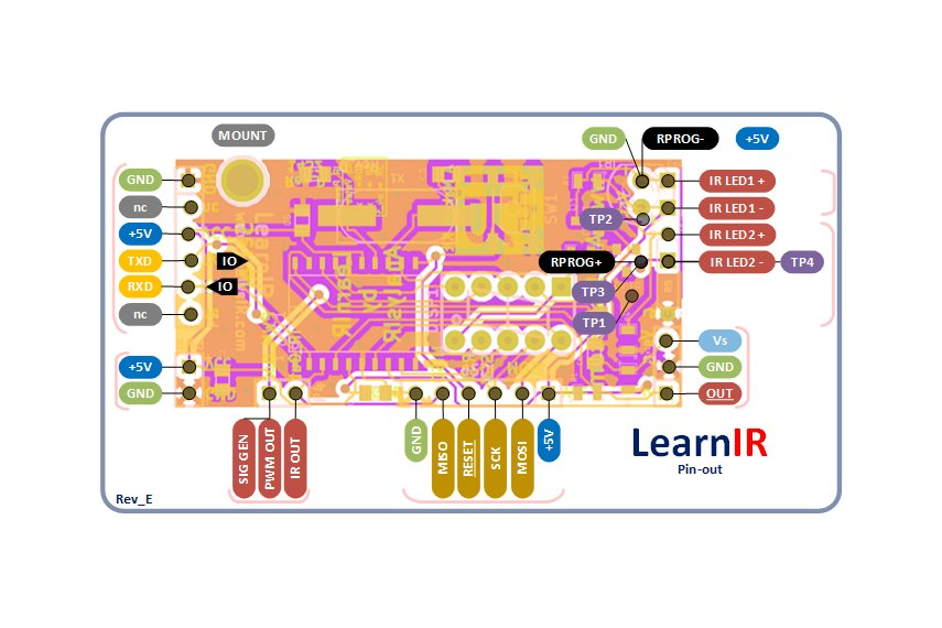LearnIR, advanced infrared learner module