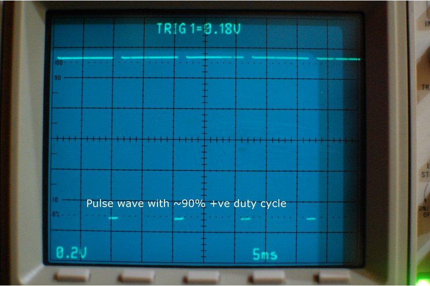 3080 VCO (Eurorack PCB Set)