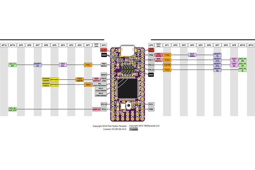 1Bitsy ARM Cortex-M4F Dev Board
