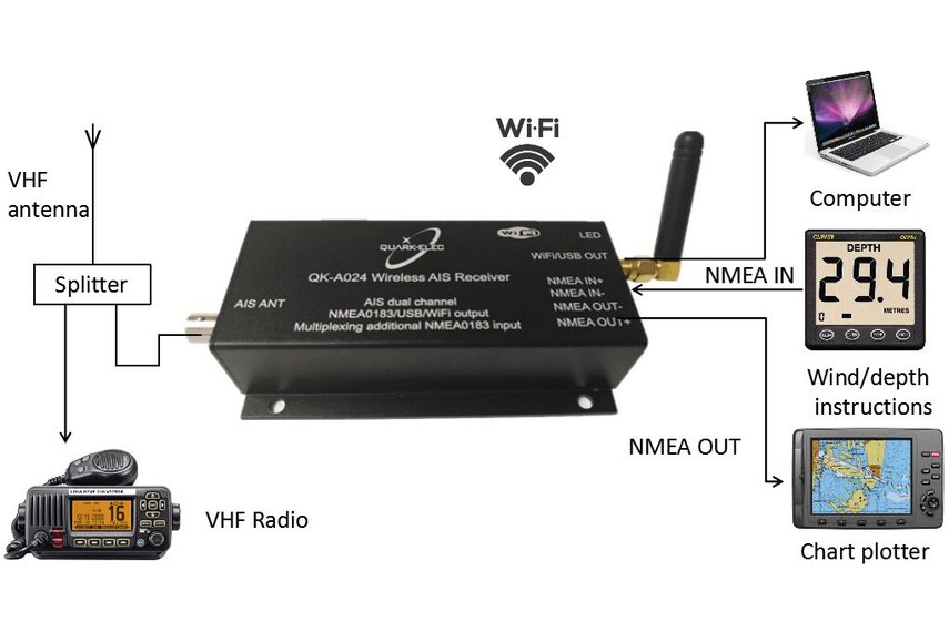 AIS Receiver, dual channel with WiFi - QK-A024