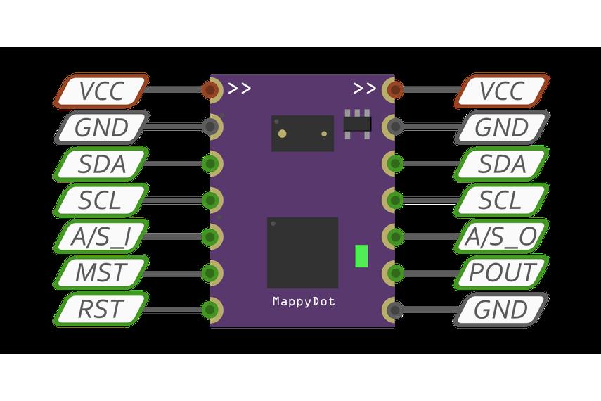 MappyDot: Micro Smart LiDAR Sensor