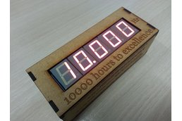 The 10,000 hours clock