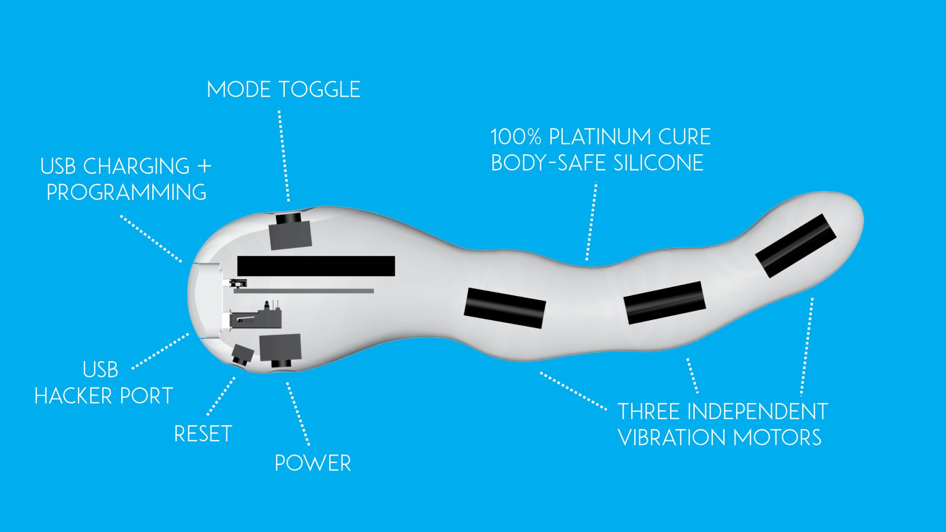 The Mod Multivibrating Open Source Dildo From Comingle