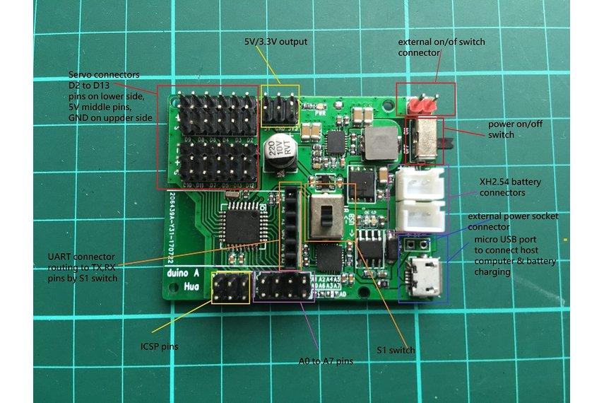 Powerful Arduino Nano Compatible board for Robotic