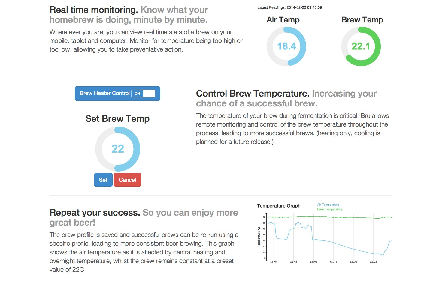 Bru. Fermentation Monitor and Temp Controller from Bru on Tindie #A82B23
