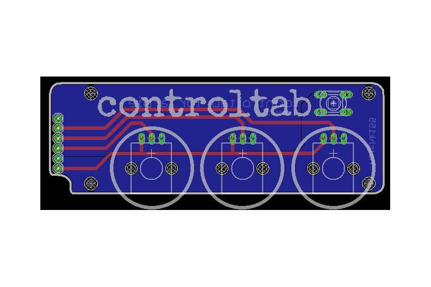 controltab for ARPIE