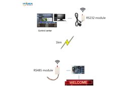 1W wireless transceiver module 1 RS232 amd 1 RS485