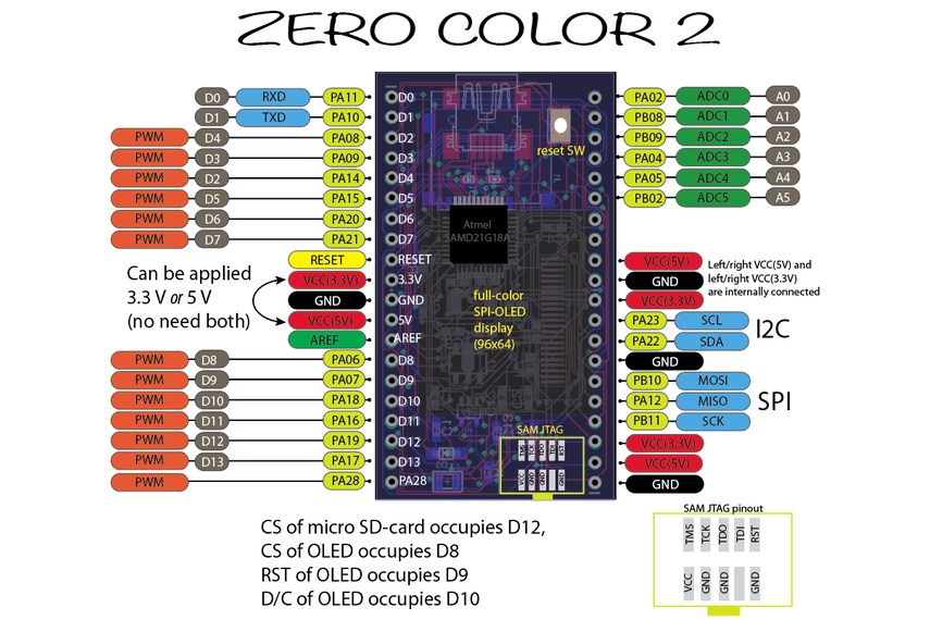 Zero color from microwavemont on tindie