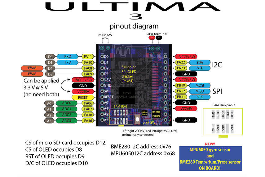 ULTIMA3, a sensor nugget all in one