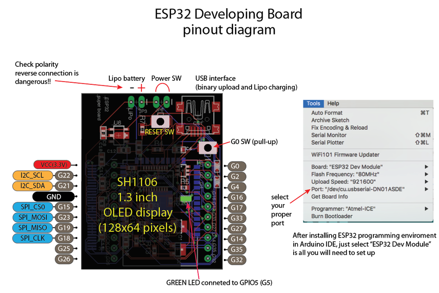 ESP32 dev board with OLED and LiPo charger circuit