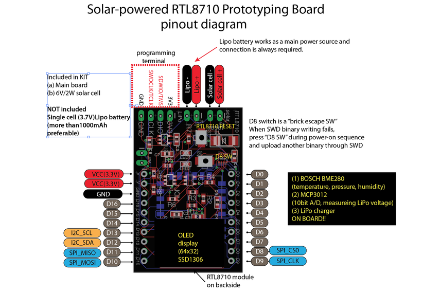 Solar-powered RTL8710 prototyping system version 2