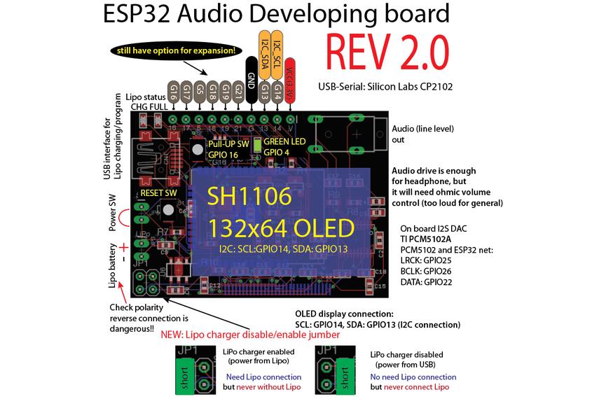 ESP32 Audio developing board (ESP32-ADB)