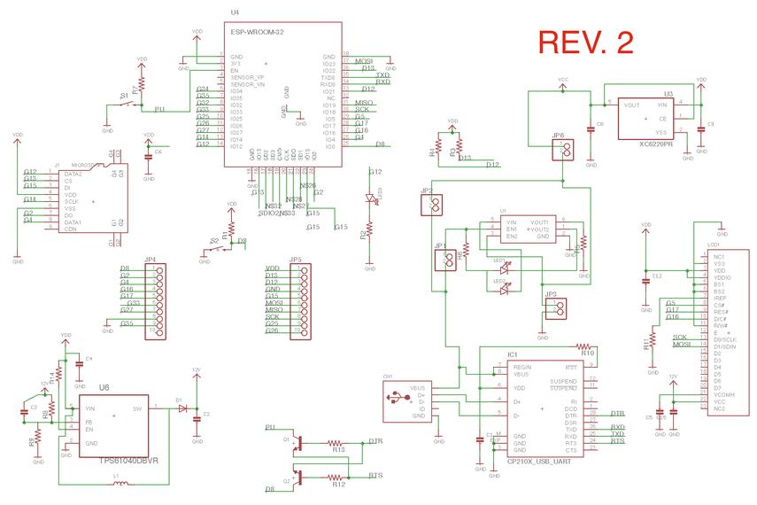 ESP32 dev board /w Full Color OLED