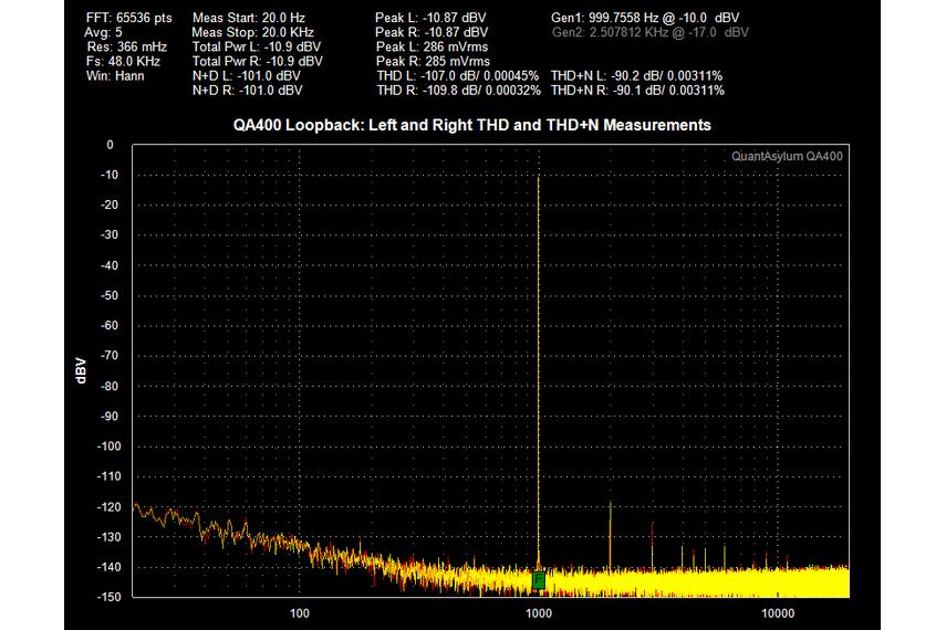 QuantAsylum QA400 Audio Analyzer