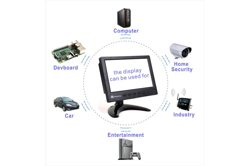 7 inch 1024*600  Monitor
