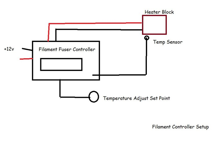 3D Printer Filament Joiner/Fuser  PID Controller