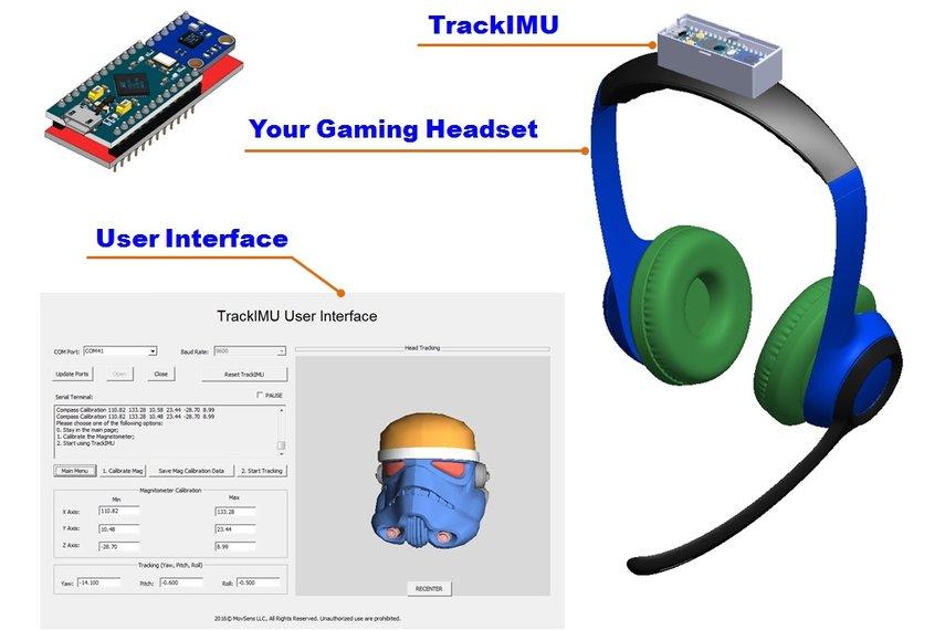 TrackIMU: Camera-free Head Motion Tracker