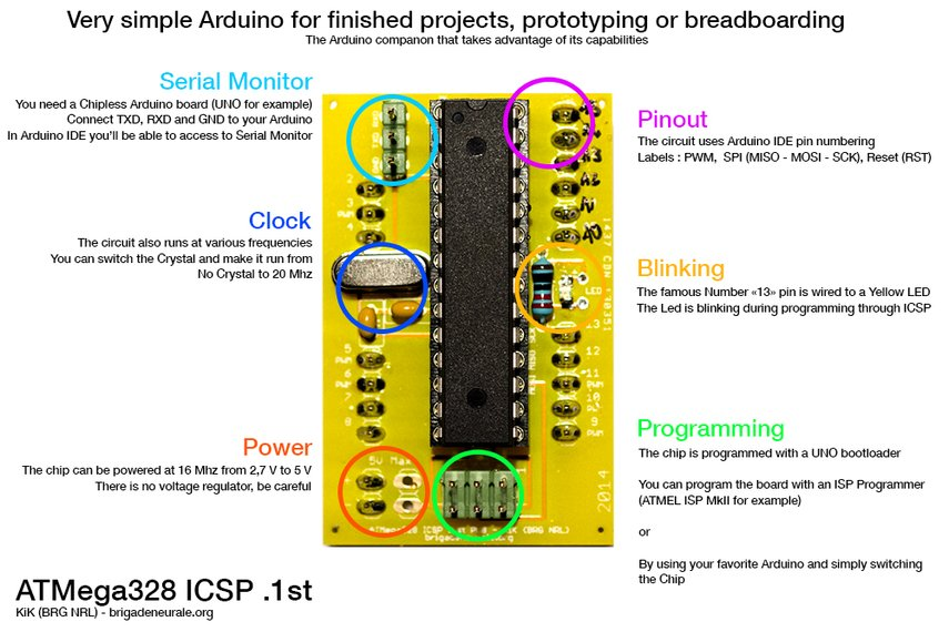 ATMEGA328 (ICSP) - Very simple Arduino